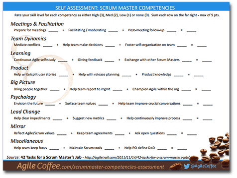 ScrumMaster competencies assessment